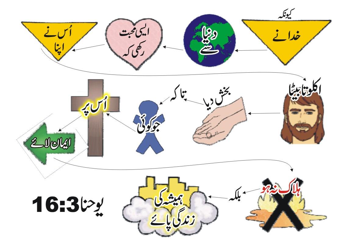 Grace Bible Church Pakistan
